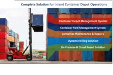 Container Yard Operation systems